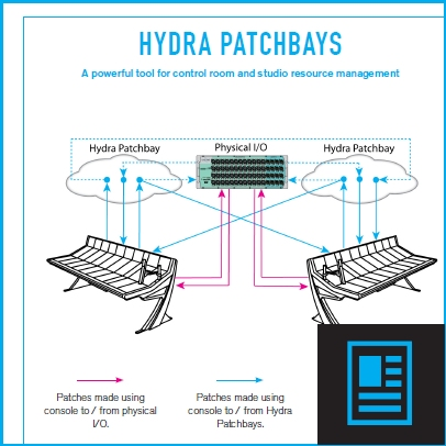 Hydra Patchbays flyer