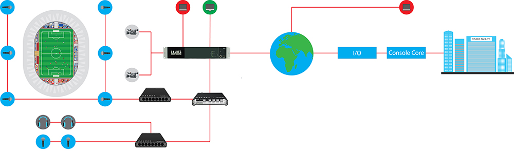 full network new